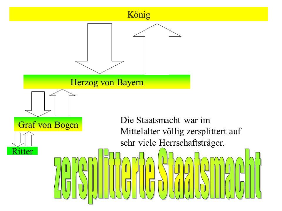 König Herzog von Bayern Graf von Bogen Ritter Die Staatsmacht war im Mittelalter völlig zersplittert auf sehr viele Herrschaftsträger.