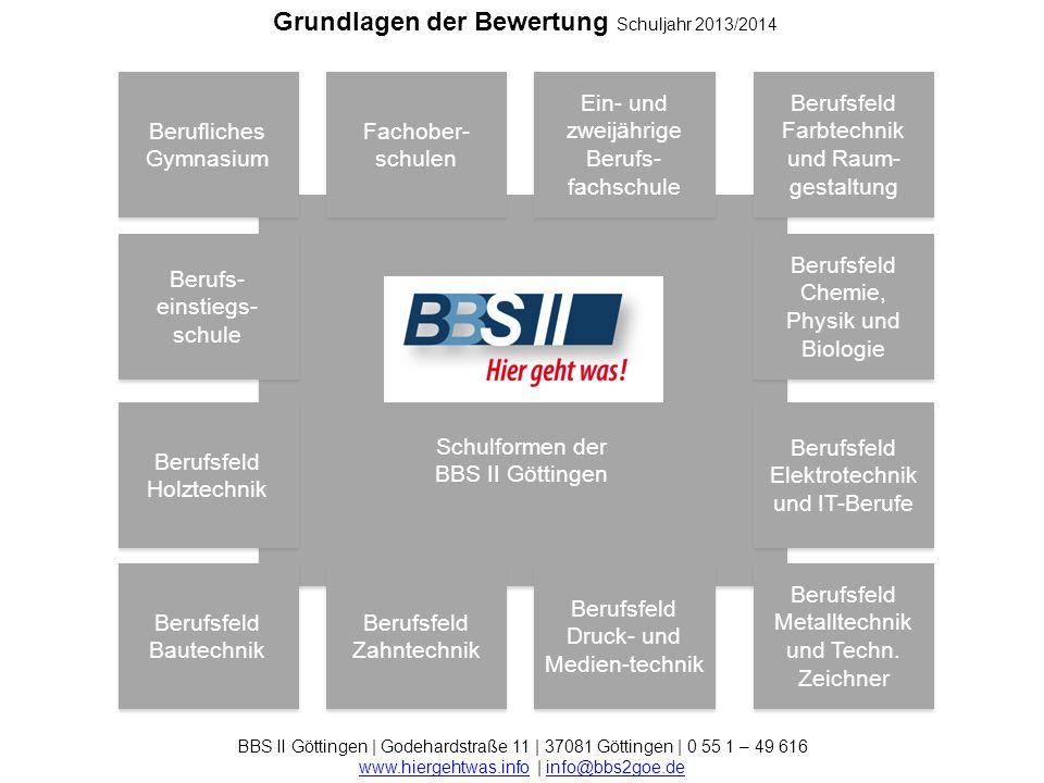Berufliches Gymnasium Fachoberschulen Farbtechnik und Raumgestaltung Elektrotechnik und IT-Berufe Bautechnik Metalltechnik und Techn.