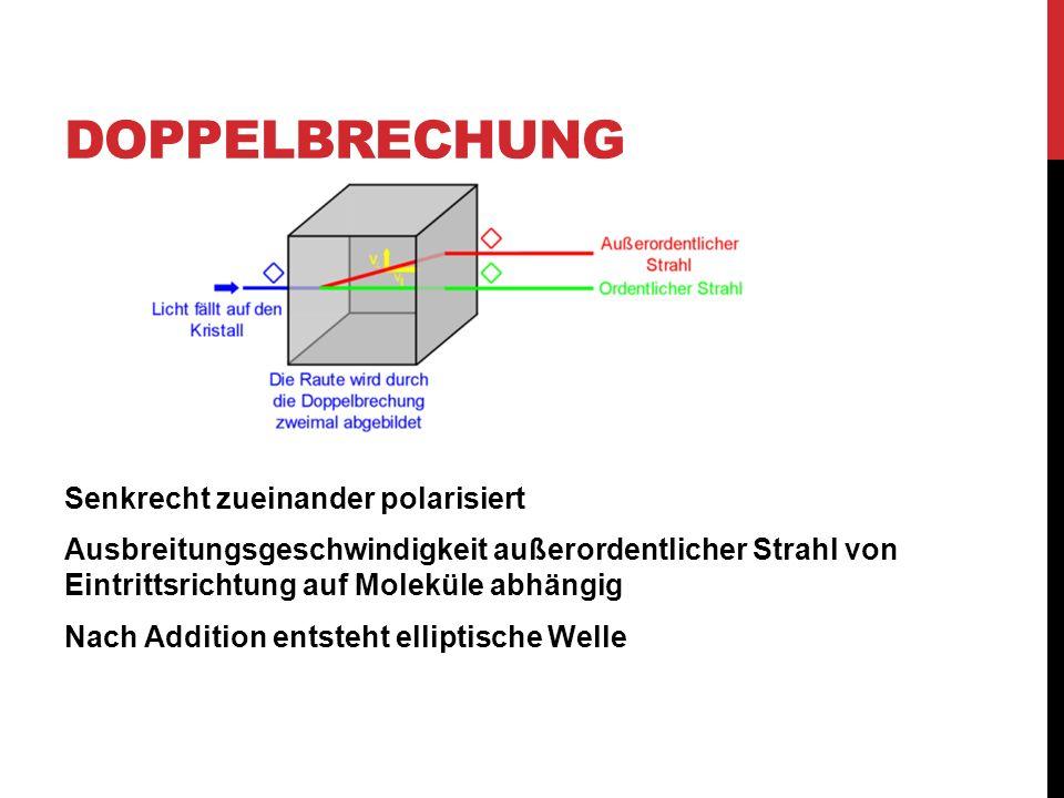 DOPPELBRECHUNG Senkrecht zueinander polarisiert Ausbreitungsgeschwindigkeit außerordentlicher Strahl von Eintrittsrichtung auf Moleküle abhängig Nach