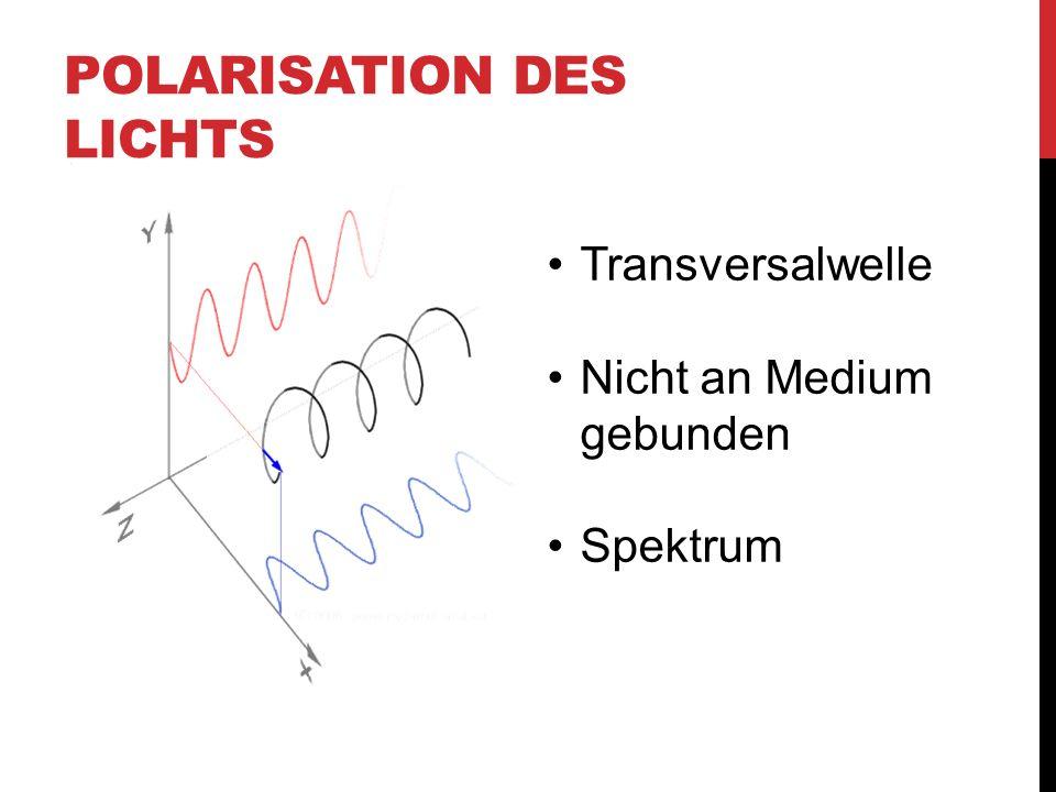 POLARISATION DES LICHTS Transversalwelle Nicht an Medium gebunden Spektrum