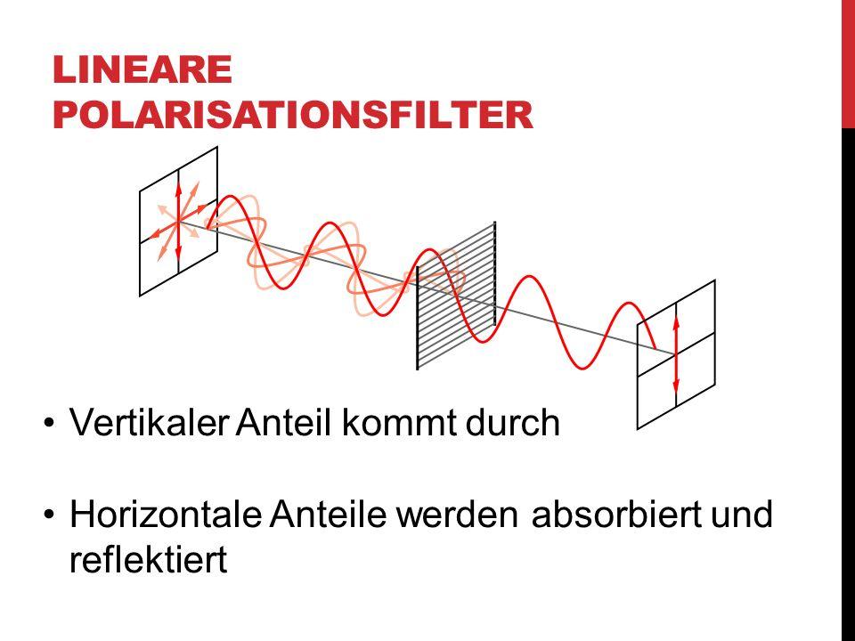 LINEARE POLARISATIONSFILTER Vertikaler Anteil kommt durch Horizontale Anteile werden absorbiert und reflektiert