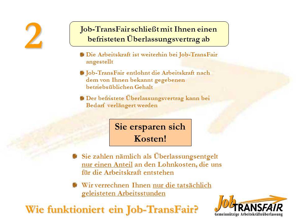 Wie funktioniert ein Job-TransFair? 1 Unser/e Berater/in kontaktiert Sie und präsentiert unser Unternehmen Unser/e Berater/in klärt mit Ihnen die wich