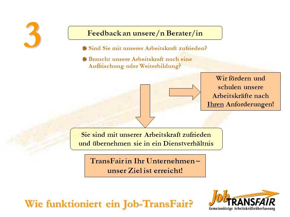 Wie funktioniert ein Job-TransFair? 2 Job-TransFair schließt mit Ihnen einen befristeten Überlassungsvertrag ab Die Arbeitskraft ist weiterhin bei Job