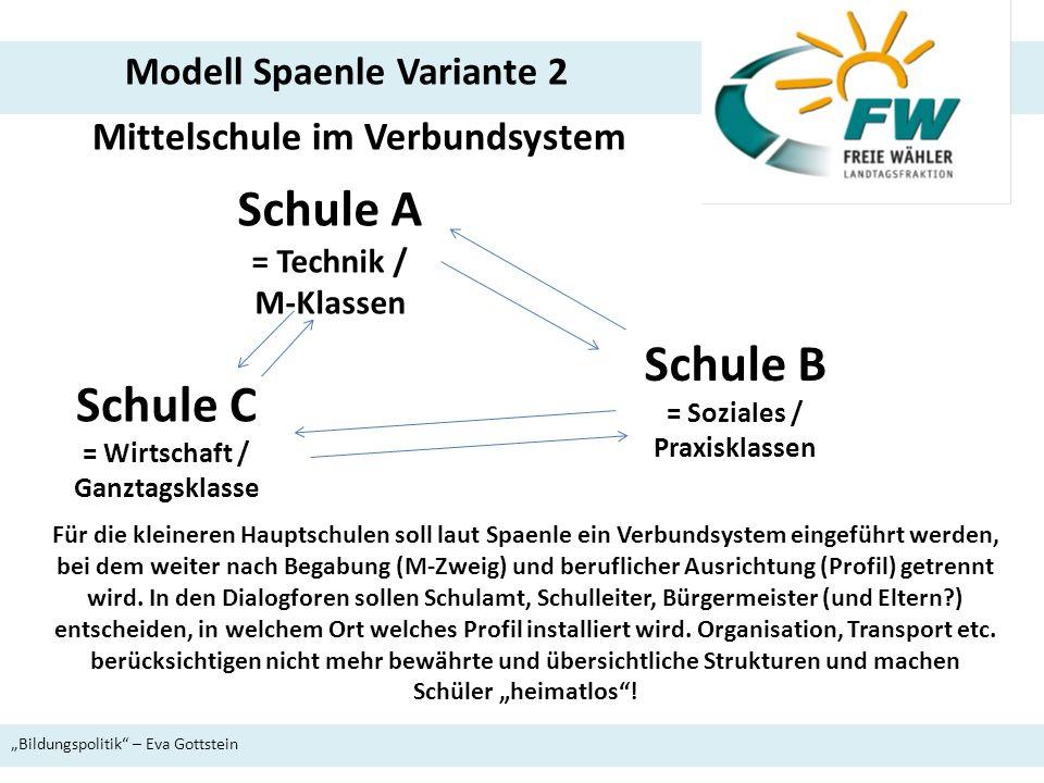 Schule B = Soziales / Praxisklassen Schule A = Technik / M-Klassen Schule C = Wirtschaft / Ganztagsklasse Modell Spaenle Variante 2 Mittelschule im Ve