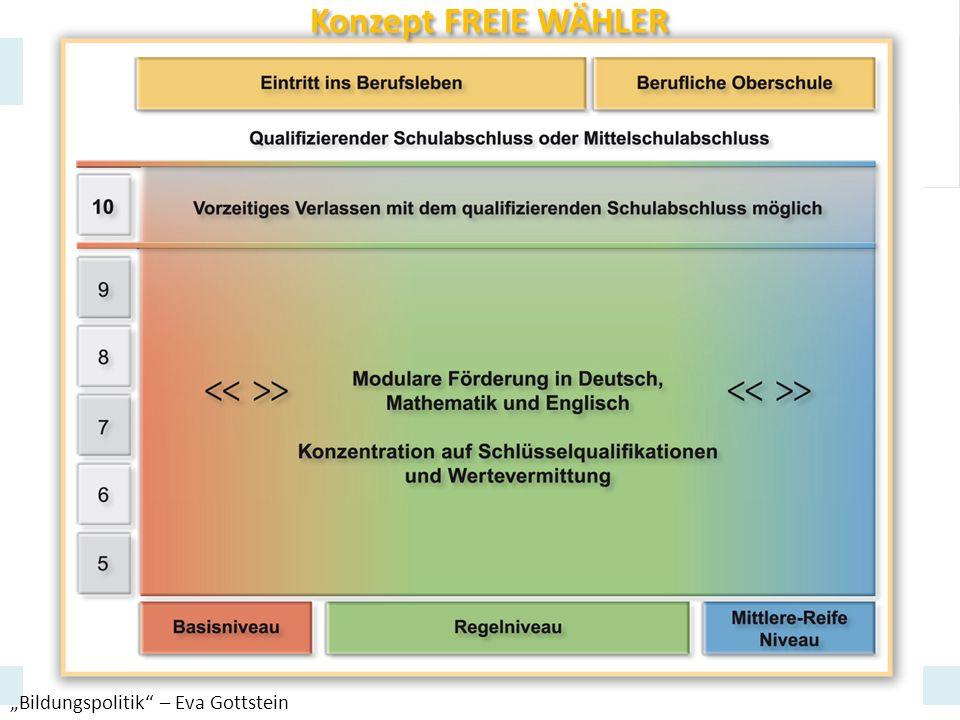 Für Text Konzept FREIE WÄHLER Bildungspolitik – Eva Gottstein