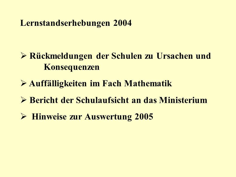Lernstandserhebungen 2004 Rückmeldungen der Schulen zu Ursachen und Konsequenzen Auffälligkeiten im Fach Mathematik Bericht der Schulaufsicht an das M