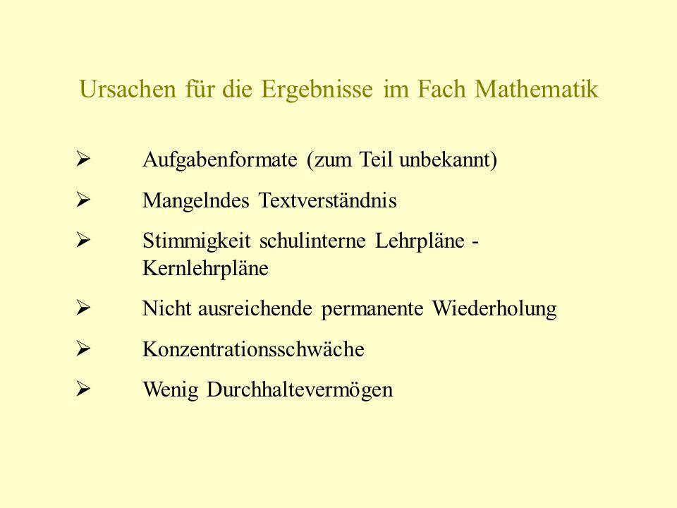 Ursachen für die Ergebnisse im Fach Mathematik Aufgabenformate (zum Teil unbekannt) Mangelndes Textverständnis Stimmigkeit schulinterne Lehrpläne - Ke