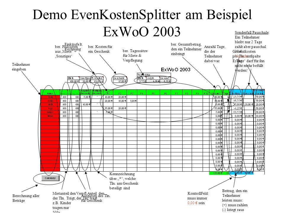 Demo EventKostenSplitter am Beispiel ExWoO 2003 (Strichliste) Getränke- Einzelpreise Anzahl lt.