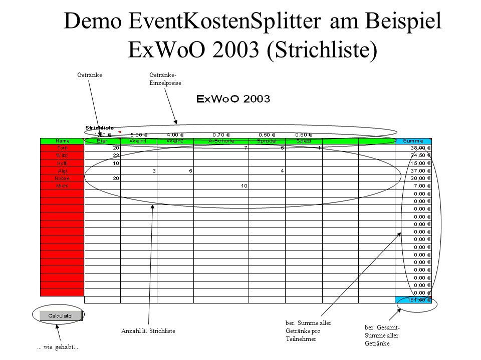 Demo EventKostenSplitter am Beispiel ExWoO 2003 (Gesamtzahlungen & -umsatz) Gesamt-Summe (Event + Getränke) pro Teilnehmer Gesamt-Umsatz des Events Gruppe für Bezahlen bilden; Mit Zahlen von 1 – 10 wird eine Gruppe gekennzeichnet Abhaken mit b, wenn ein Tln.