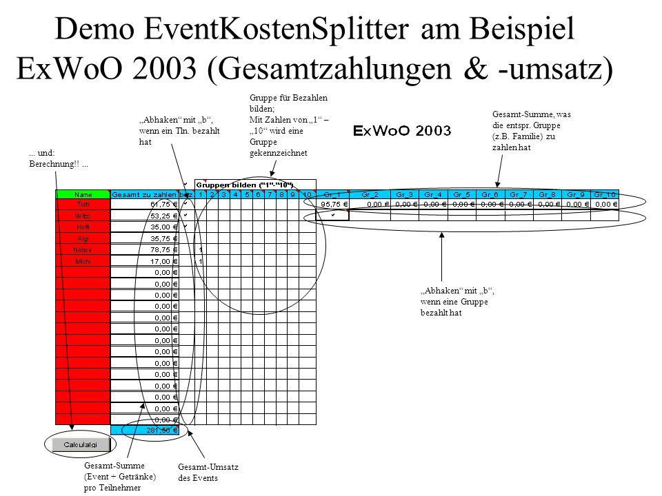 Demo EventKostenSplitter am Beispiel ExWoO 2003 (Ende)... Und jetzt alles klar????