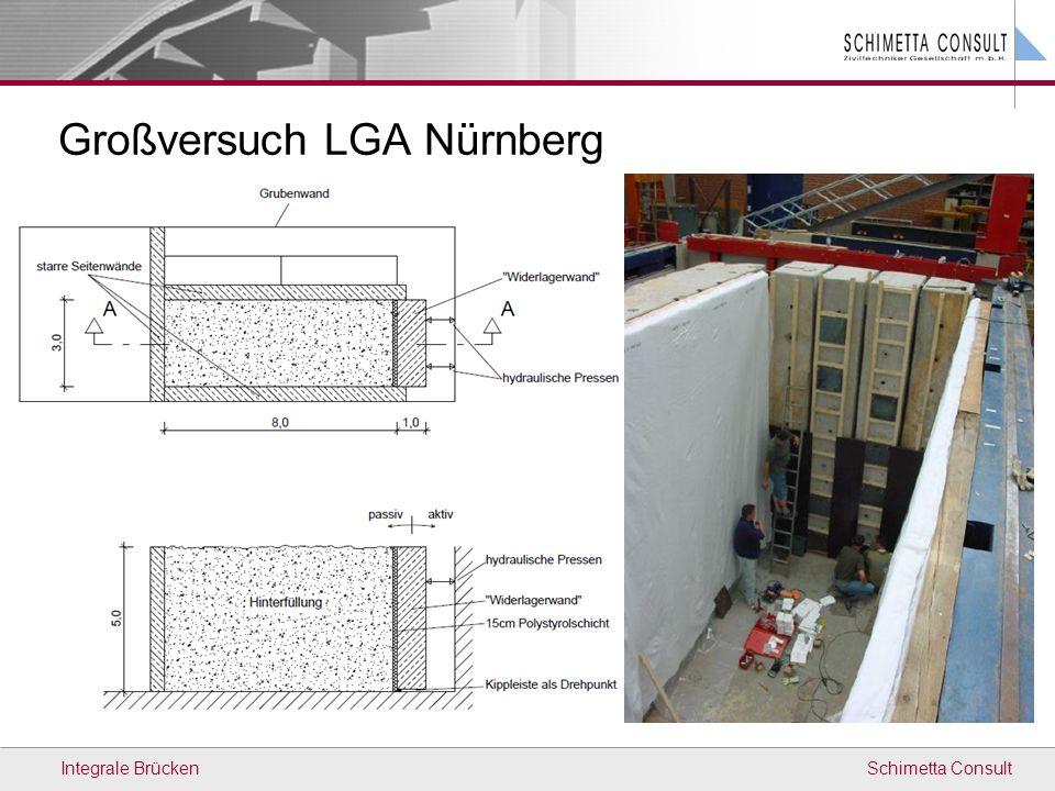 Schimetta ConsultIntegrale Brücken Großversuch LGA Nürnberg