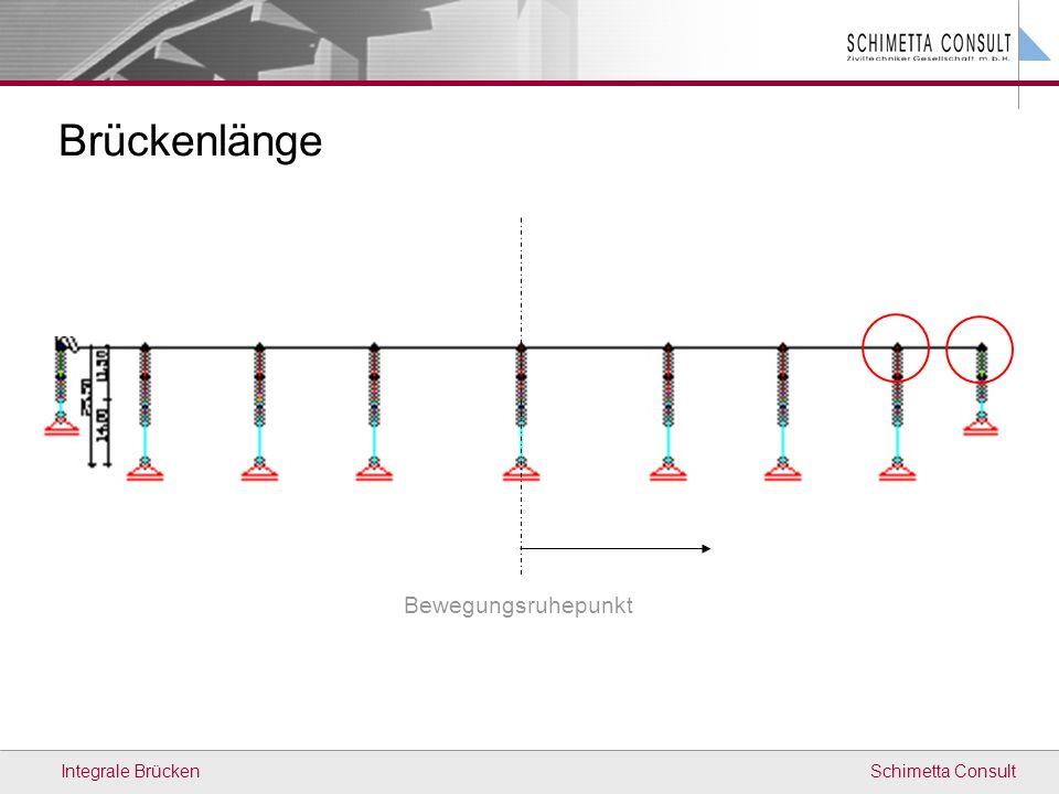 Schimetta ConsultIntegrale Brücken Brückenlänge Bewegungsruhepunkt
