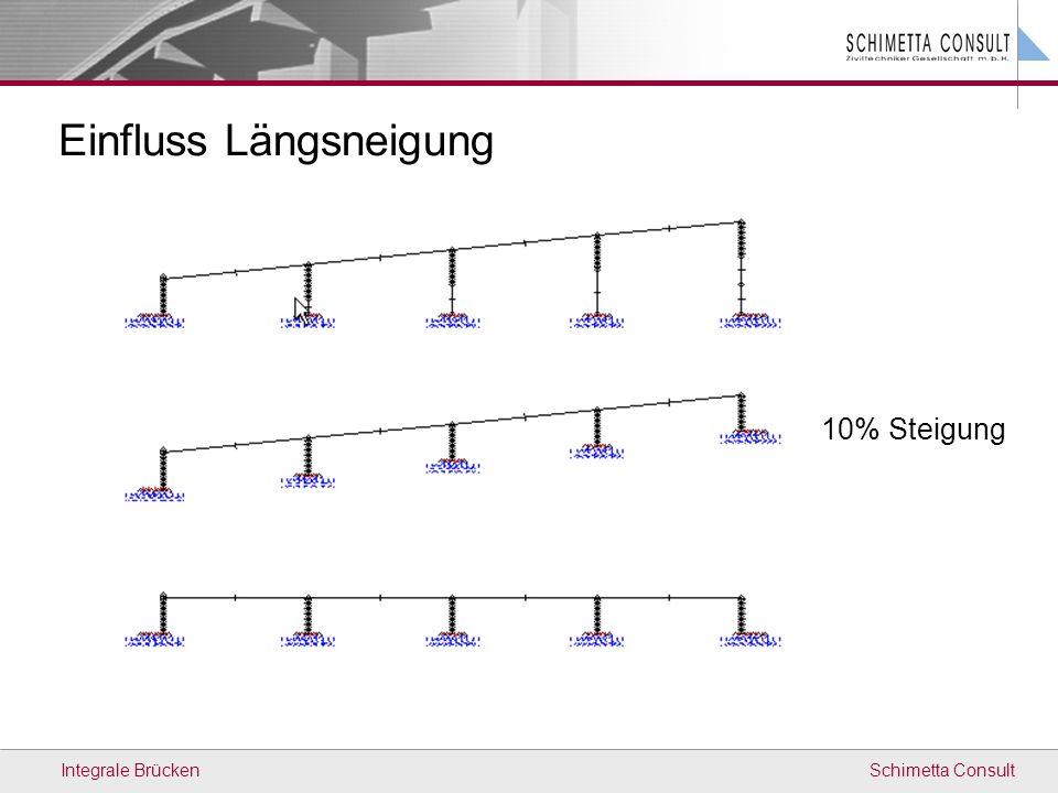 Schimetta ConsultIntegrale Brücken Einfluss Längsneigung 10% Steigung
