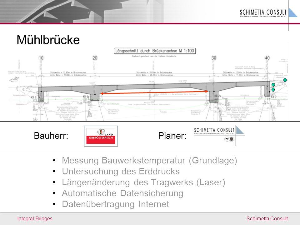 Schimetta Consult Messung Bauwerkstemperatur (Grundlage) Untersuchung des Erddrucks Längenänderung des Tragwerks (Laser) Automatische Datensicherung D