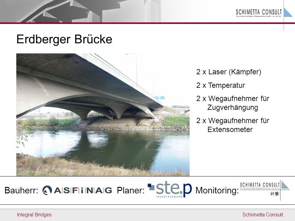 Schimetta Consult Erdberger Brücke Integral Bridges 2 x Laser (Kämpfer) 2 x Temperatur 2 x Wegaufnehmer für Zugverhängung 2 x Wegaufnehmer für Extenso