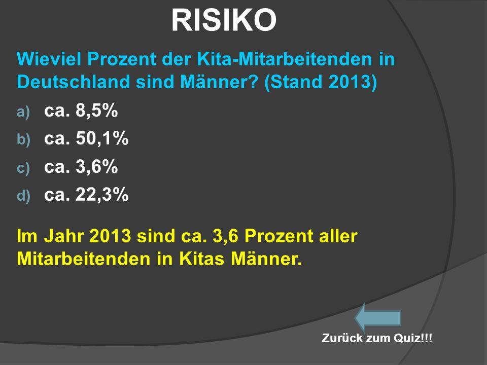 RISIKO Wieviel Prozent der Kita-Mitarbeitenden in Deutschland sind Männer? (Stand 2013) a) ca. 8,5% b) ca. 50,1% c) ca. 3,6% d) ca. 22,3% Im Jahr 2013