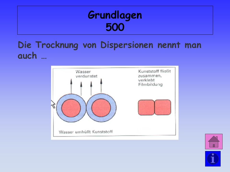 Antwort: Grundlagen 400 Moleküle