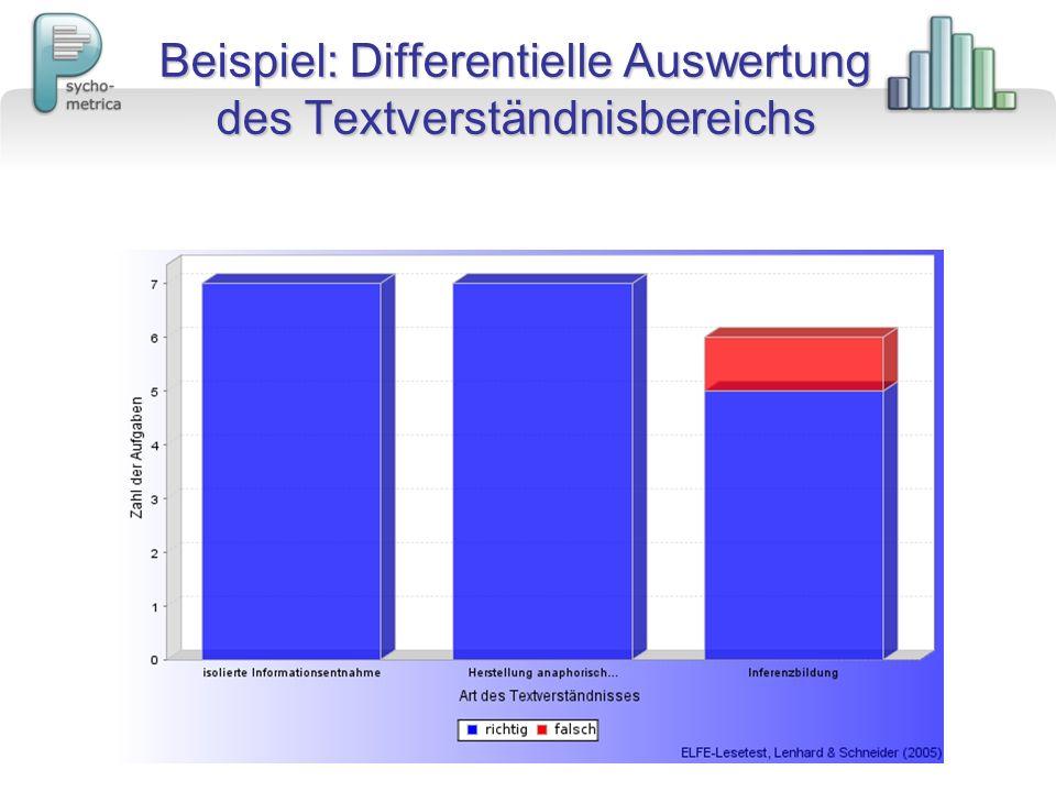 Beispiel: Differentielle Auswertung des Textverständnisbereichs