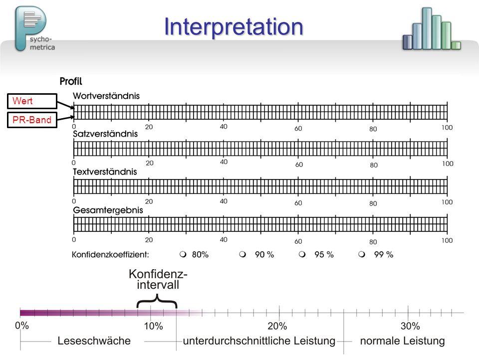 Interpretation Wert PR-Band