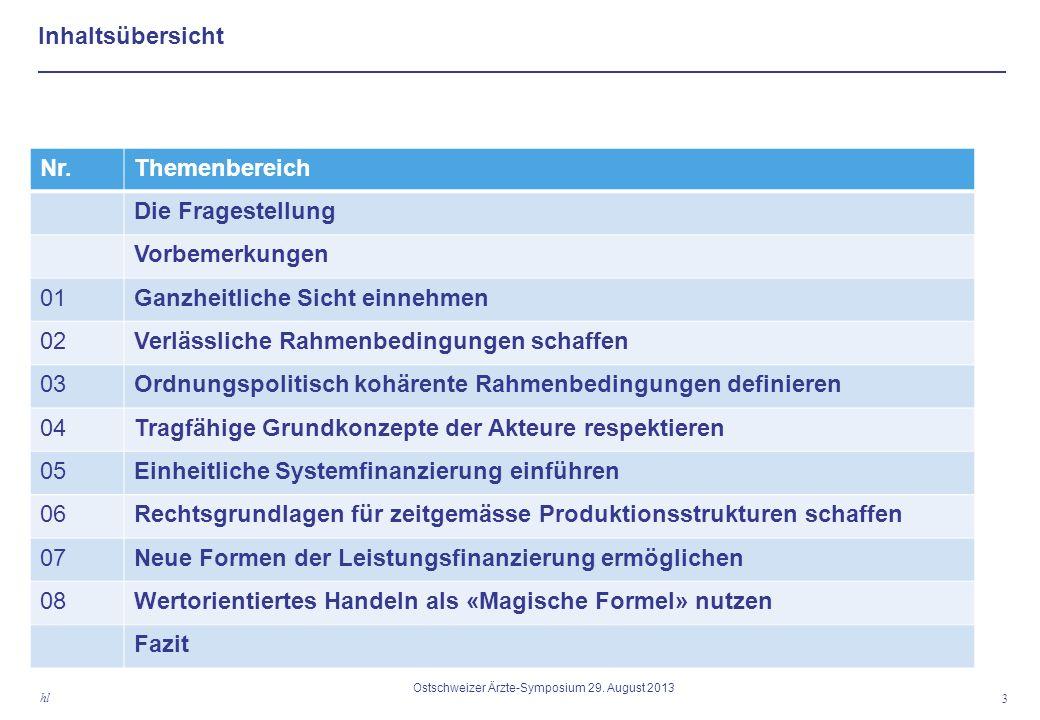 Inhaltsübersicht 3 hl Ostschweizer Ärzte-Symposium 29.