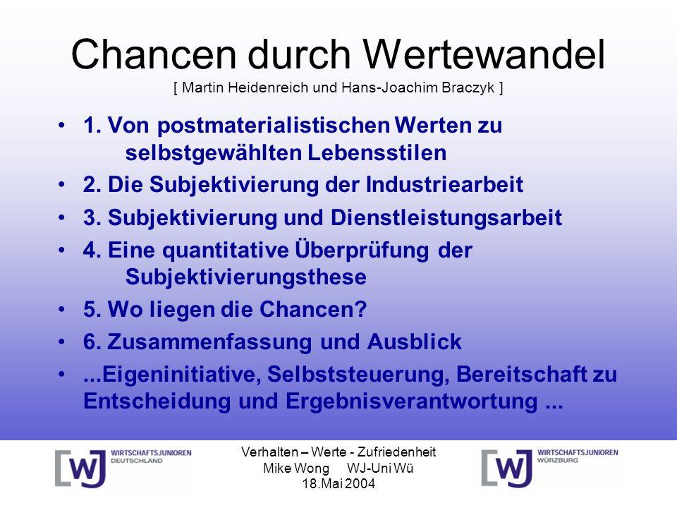 Verhalten – Werte - Zufriedenheit Mike Wong WJ-Uni Wü 18.Mai 2004 Chancen durch Wertewandel [ Martin Heidenreich und Hans-Joachim Braczyk ] 1. Von pos