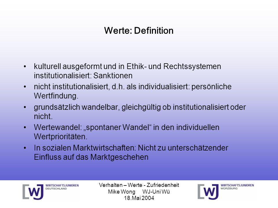 Verhalten – Werte - Zufriedenheit Mike Wong WJ-Uni Wü 18.Mai 2004 Werte: Definition kulturell ausgeformt und in Ethik- und Rechtssystemen institutiona