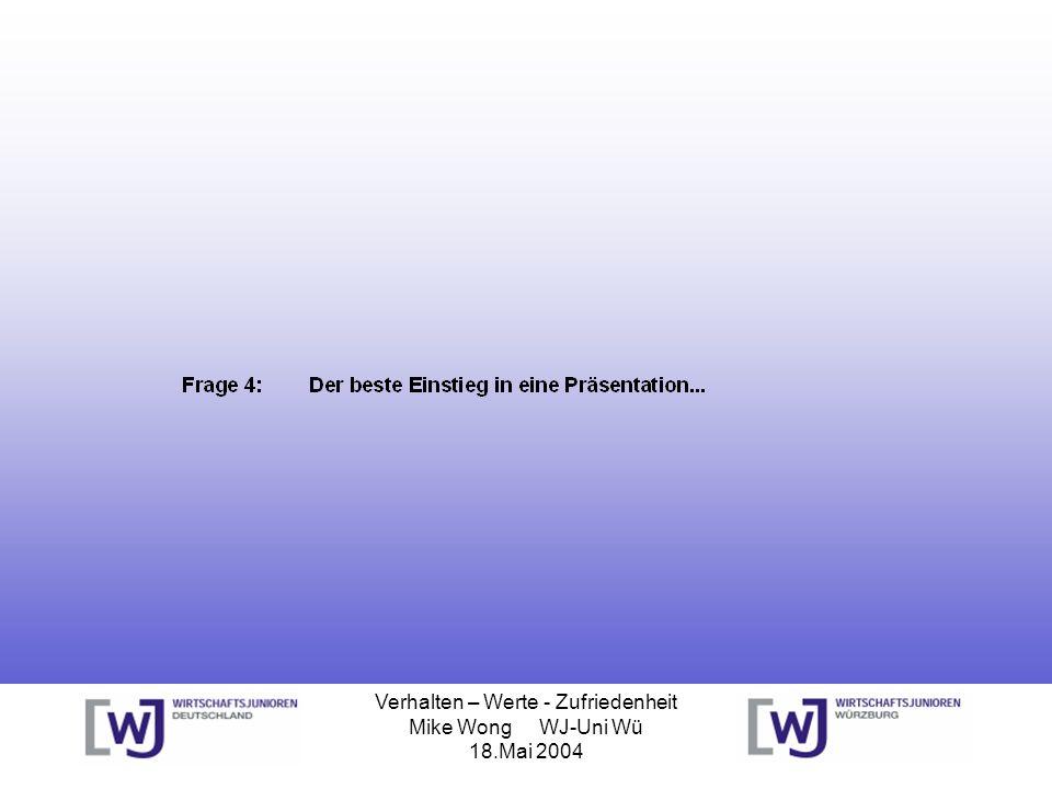 Verhalten – Werte - Zufriedenheit Mike Wong WJ-Uni Wü 18.Mai 2004