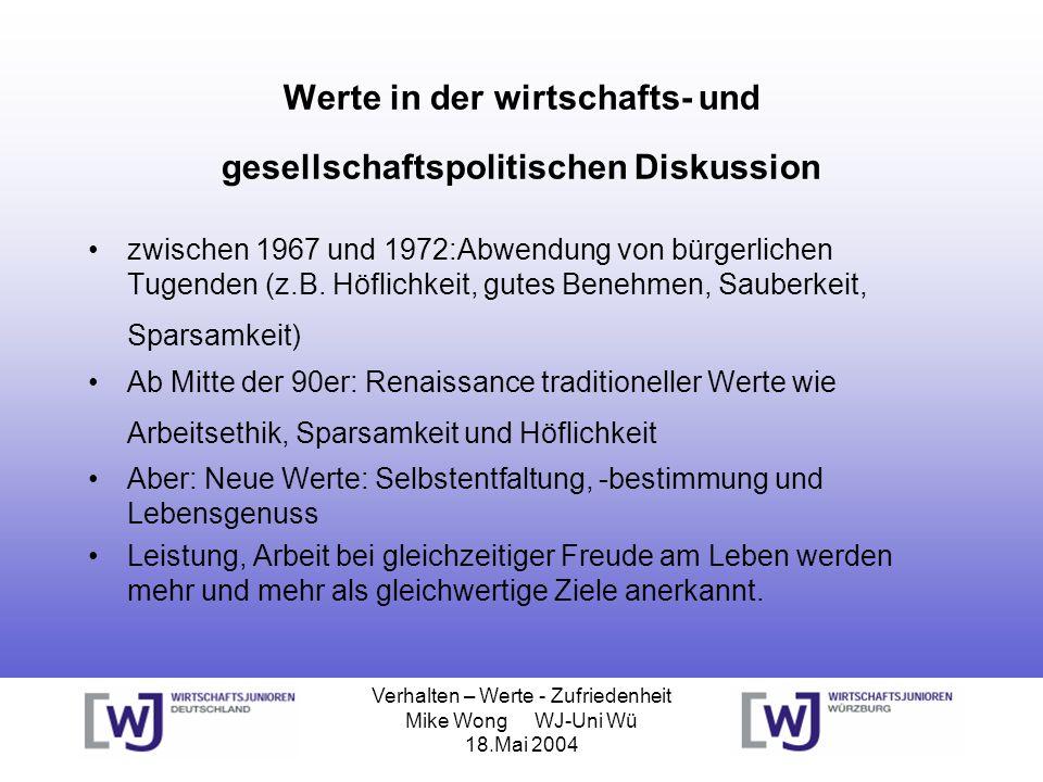 Verhalten – Werte - Zufriedenheit Mike Wong WJ-Uni Wü 18.Mai 2004 Werte in der wirtschafts- und gesellschaftspolitischen Diskussion zwischen 1967 und