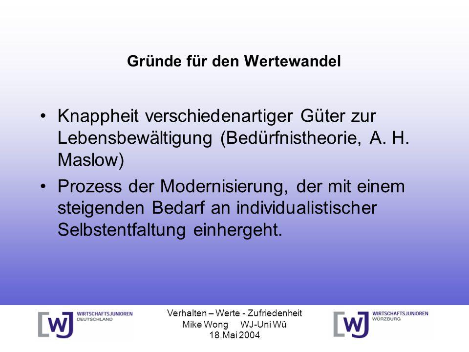 Verhalten – Werte - Zufriedenheit Mike Wong WJ-Uni Wü 18.Mai 2004 Werte: Typisierung ordnungsliebende Konventionalisten perspektivlose Resignierte nonkonforme Idealisten hedonistische Materialisten und aktive Realisten