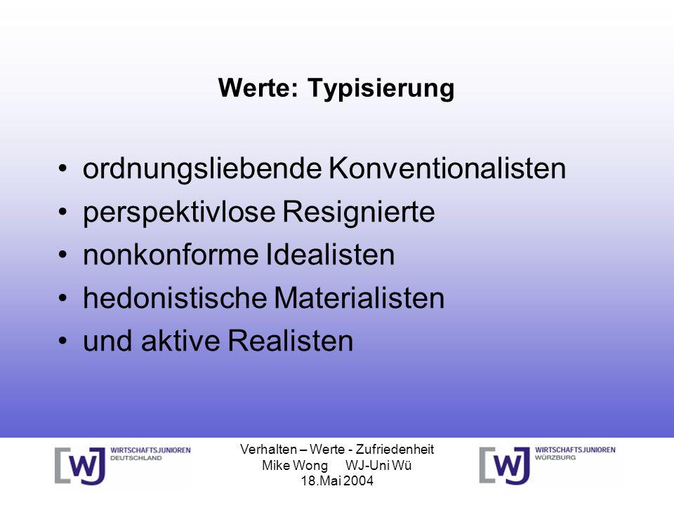 Verhalten – Werte - Zufriedenheit Mike Wong WJ-Uni Wü 18.Mai 2004 Werte: Typisierung ordnungsliebende Konventionalisten perspektivlose Resignierte non