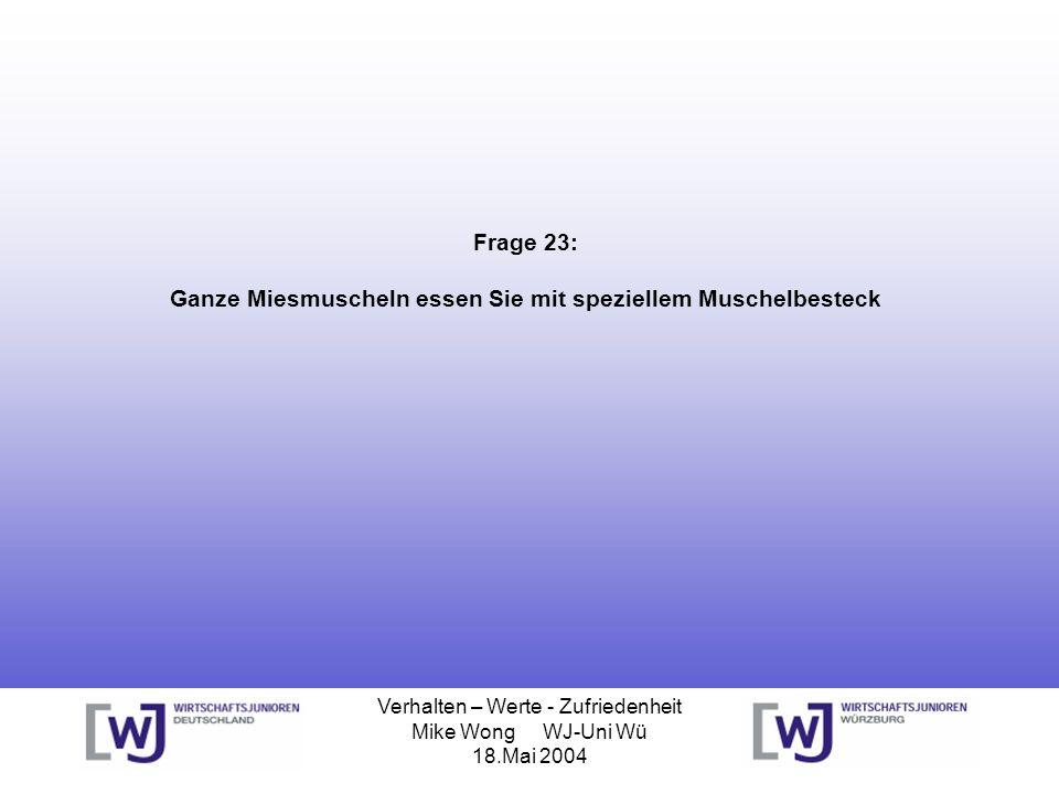 Verhalten – Werte - Zufriedenheit Mike Wong WJ-Uni Wü 18.Mai 2004 Frage 23: Ganze Miesmuscheln essen Sie mit speziellem Muschelbesteck