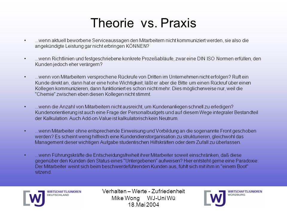 Verhalten – Werte - Zufriedenheit Mike Wong WJ-Uni Wü 18.Mai 2004 Theorie vs. Praxis...wenn aktuell beworbene Serviceaussagen den Mitarbeitern nicht k