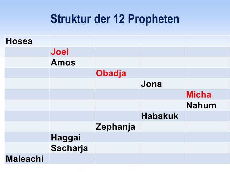 Struktur der 12 Propheten Hosea Joel Amos Obadja Jona Micha Nahum Habakuk Zephanja Haggai Sacharja Maleachi