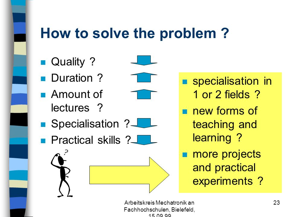 Arbeitskreis Mechatronik an Fachhochschulen, Bielefeld, 15.09.99 22 What is the problem ? Basic knowledge Practical skills Special knowledge Practical