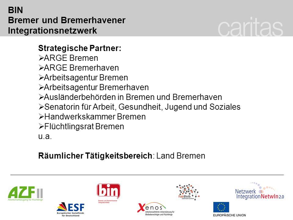BIN Bremer und Bremerhavener Integrationsnetzwerk Strategische Partner: ARGE Bremen ARGE Bremerhaven Arbeitsagentur Bremen Arbeitsagentur Bremerhaven