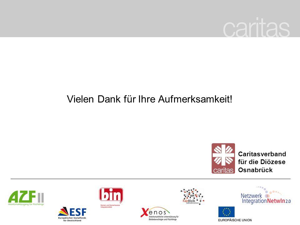 Vielen Dank für Ihre Aufmerksamkeit! Caritasverband für die Diözese Osnabrück