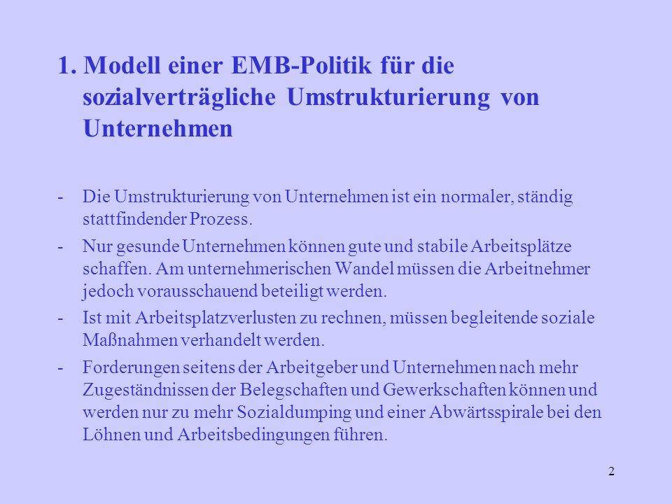 2 1. Modell einer EMB-Politik für die sozialverträgliche Umstrukturierung von Unternehmen -Die Umstrukturierung von Unternehmen ist ein normaler, stän