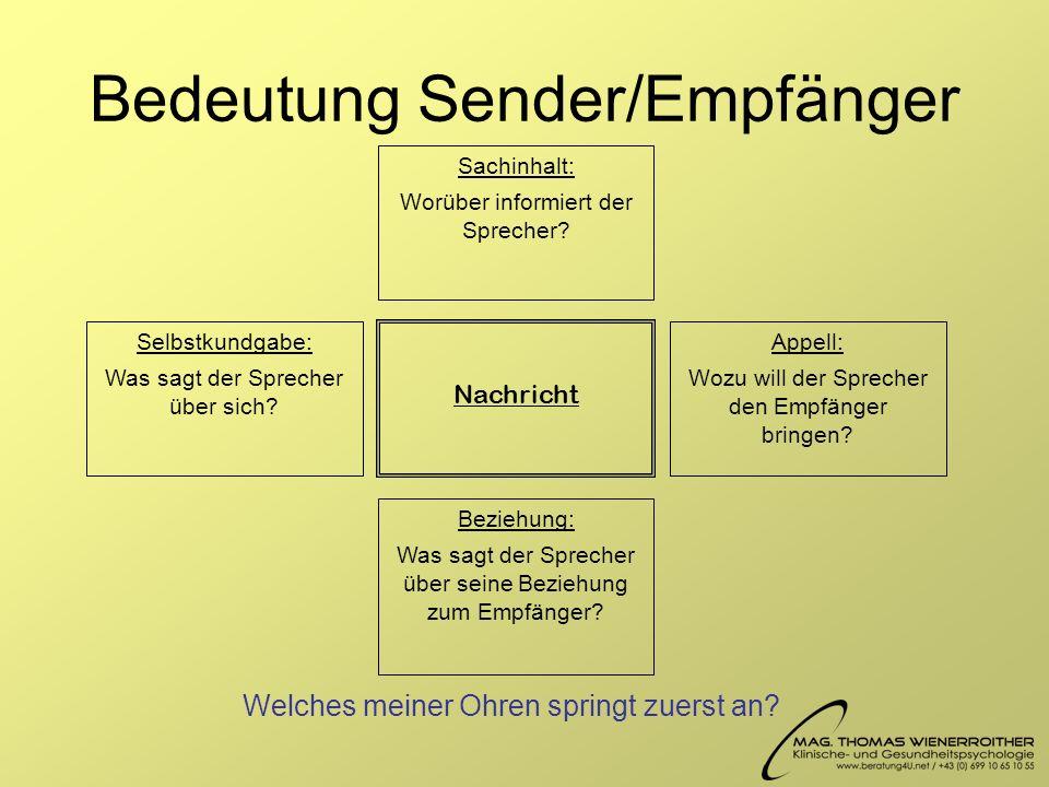 Bedeutung Sender/Empfänger Selbstkundgabe: Was sagt der Sprecher über sich.