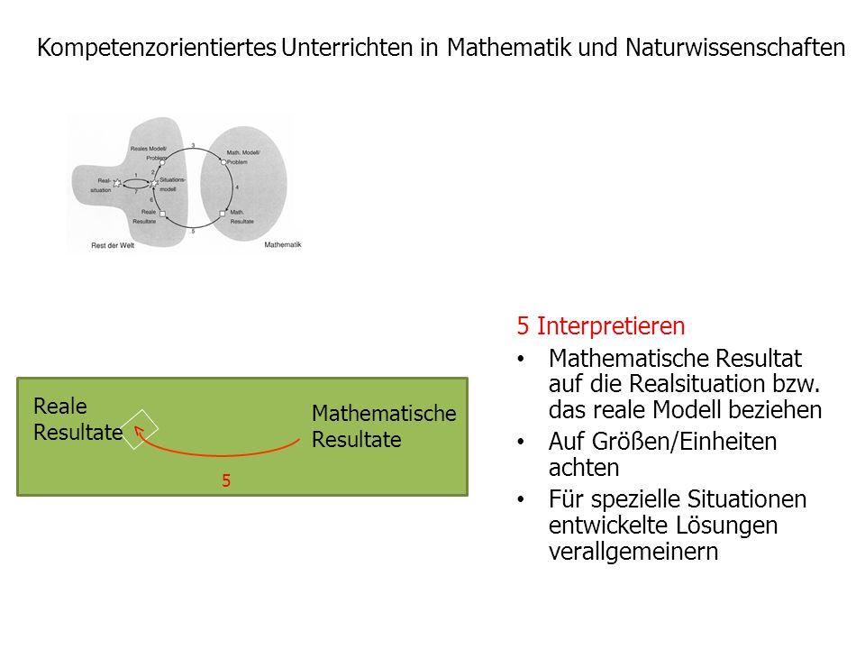 Kompetenzorientiertes Unterrichten in Mathematik und Naturwissenschaften 5 Interpretieren Mathematische Resultat auf die Realsituation bzw. das reale