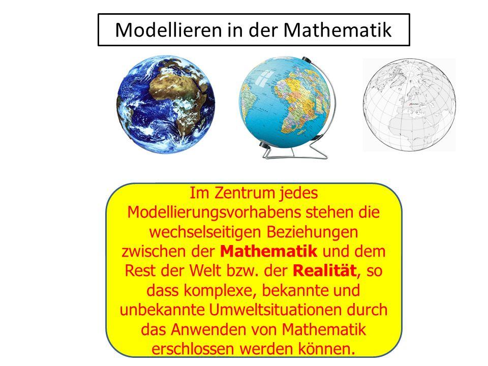 Modellieren in der Mathematik Im Zentrum jedes Modellierungsvorhabens stehen die wechselseitigen Beziehungen zwischen der Mathematik und dem Rest der