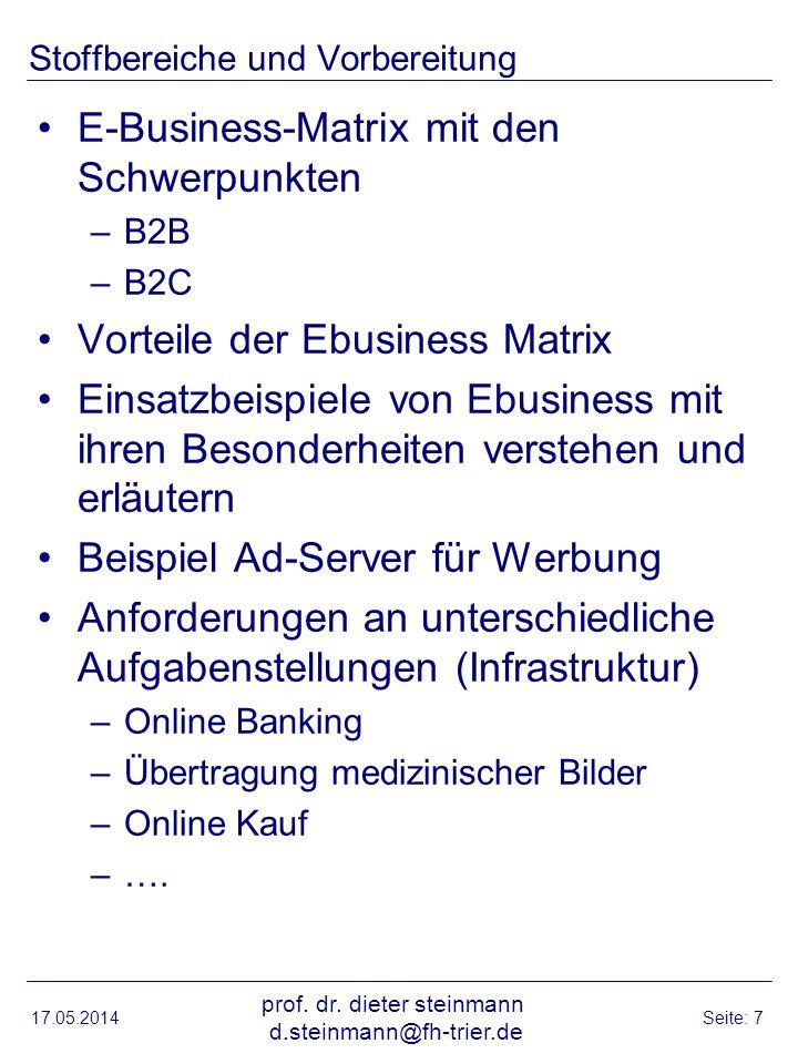 Stoffbereiche und Vorbereitung E-Business-Matrix mit den Schwerpunkten –B2B –B2C Vorteile der Ebusiness Matrix Einsatzbeispiele von Ebusiness mit ihre