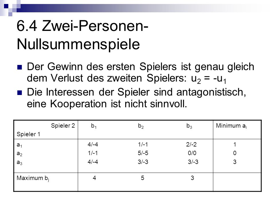 6.4 Zwei-Personen- Nullsummenspiele Der Gewinn des ersten Spielers ist genau gleich dem Verlust des zweiten Spielers: u 2 = -u 1 Die Interessen der Sp