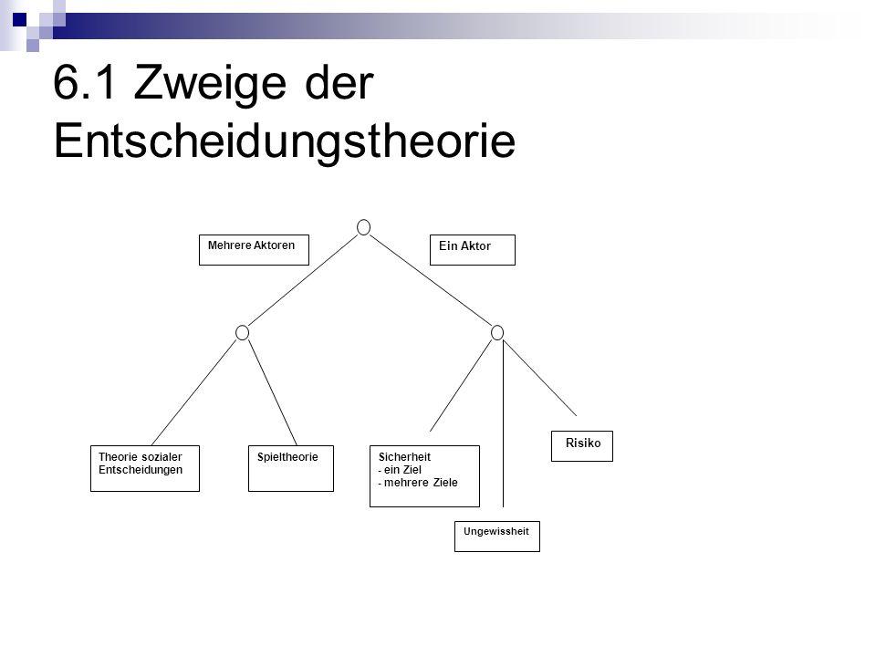 6.1 Zweige der Entscheidungstheorie Ein Aktor Mehrere Aktoren Theorie sozialer Entscheidungen SpieltheorieSicherheit - ein Ziel - mehrere Ziele Ungewi
