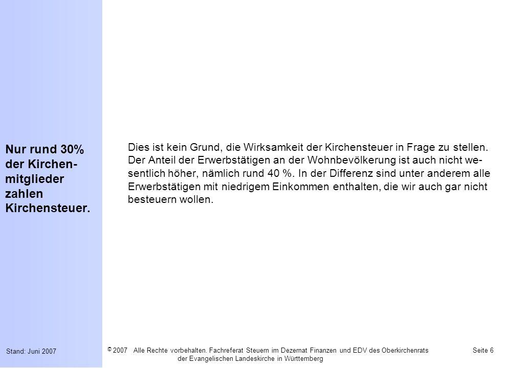 © 2007 Alle Rechte vorbehalten.