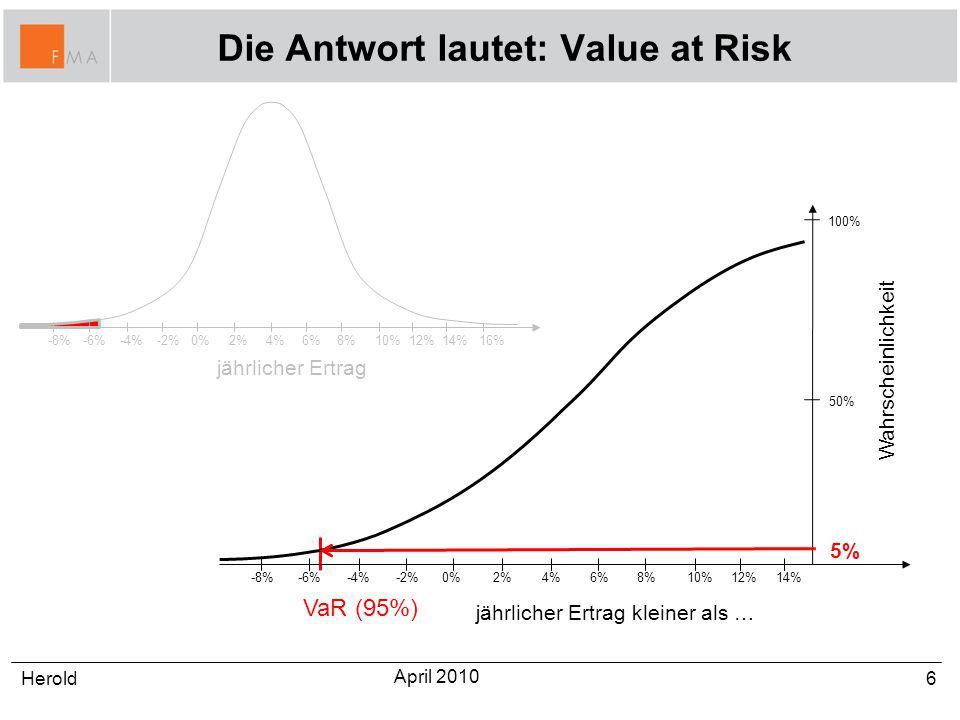 Die Antwort lautet: Value at Risk 6Herold April 2010 0%2%4%6%8%-2%-4%-6%-8% jährlicher Ertrag 10%12%14%16% VaR (95%) 0%2%4%6%8%-2%-4%-6%-8% jährlicher