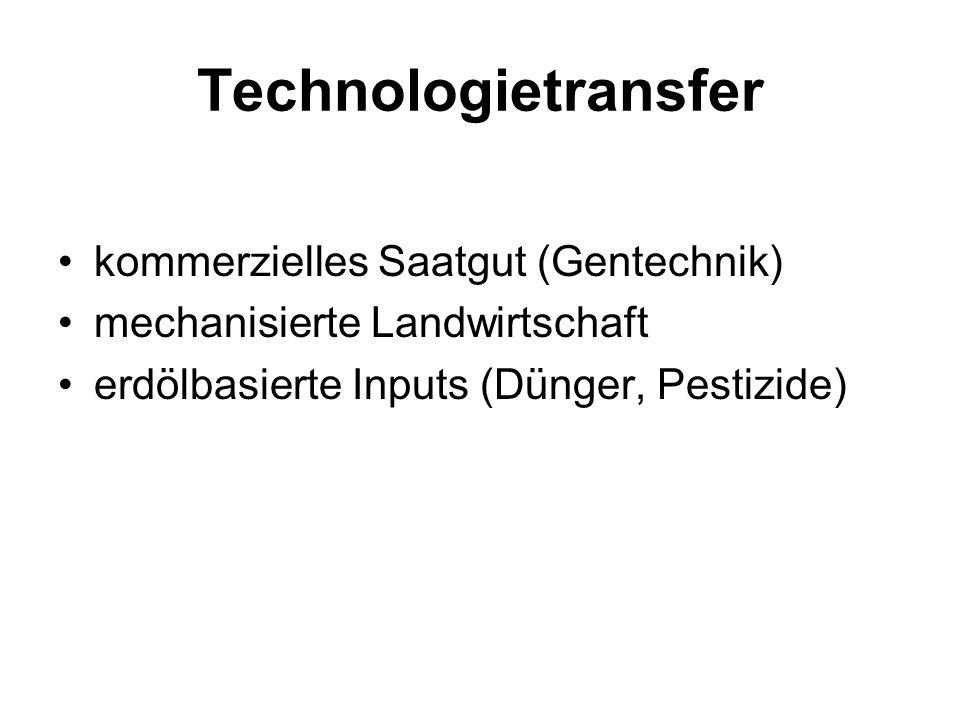 Technologietransfer kommerzielles Saatgut (Gentechnik) mechanisierte Landwirtschaft erdölbasierte Inputs (Dünger, Pestizide)
