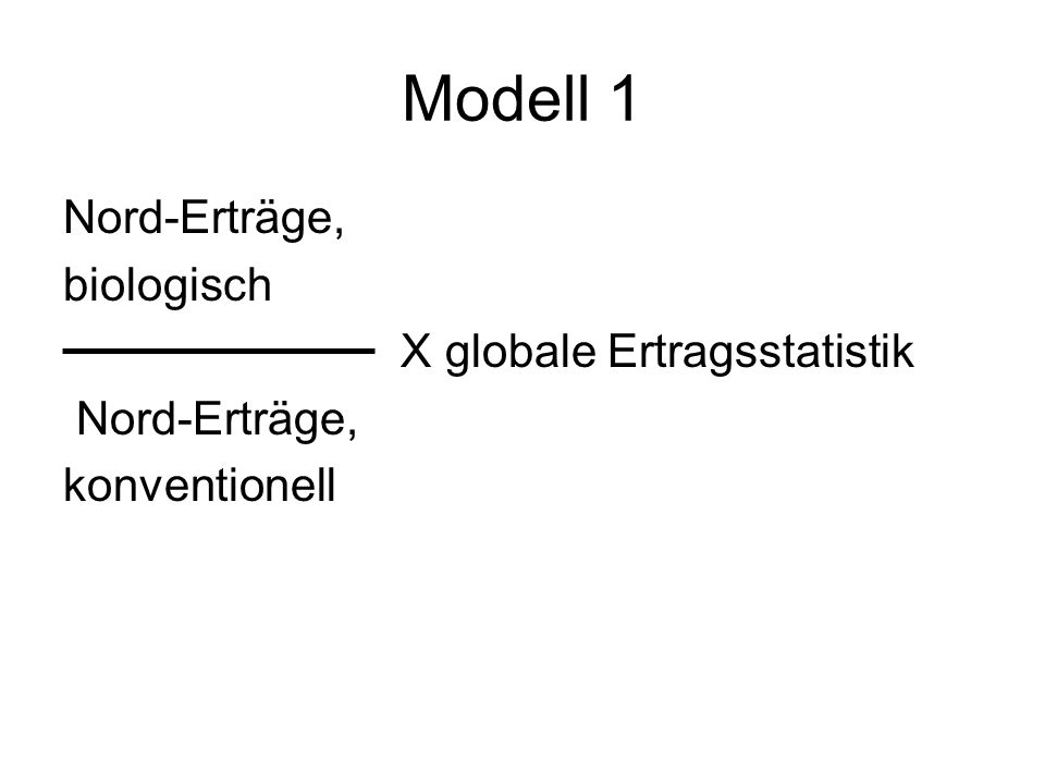 Modell 1 Nord-Erträge, biologisch X globale Ertragsstatistik Nord-Erträge, konventionell