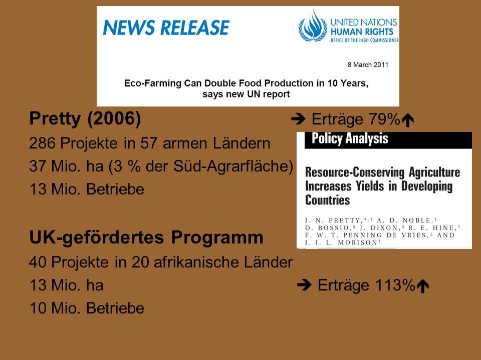Pretty (2006) Erträge 79% 286 Projekte in 57 armen Ländern 37 Mio. ha (3 % der Süd-Agrarfläche) 13 Mio. Betriebe UK-gefördertes Programm 40 Projekte i
