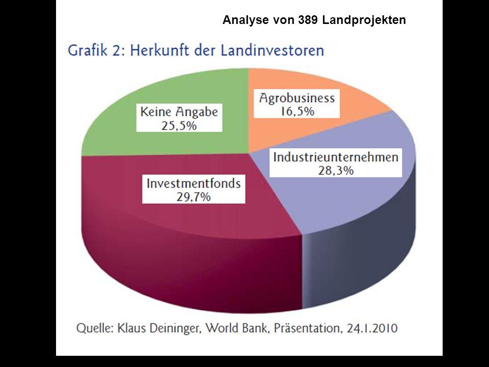 Energieaufwand (kcal) Industrielle Landwirtschaft Kleinbäuerlicher Agroökologisch.