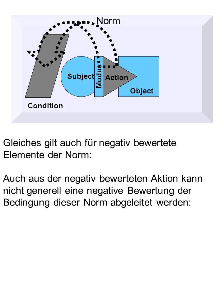 Gleiches gilt auch für negativ bewertete Elemente der Norm: Auch aus der negativ bewerteten Aktion kann nicht generell eine negative Bewertung der Bedingung dieser Norm abgeleitet werden: Norm Condition Object Subject Action Modus